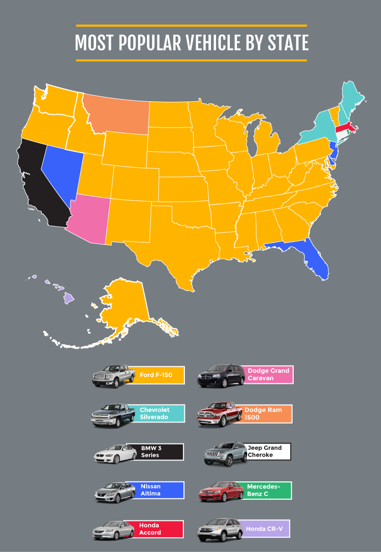 Most Popular Front Door Colors Download Page: America Loves Pickup Trucks: An Analysis Of Vehicular