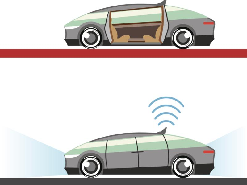 Coming to a Road Near You SOON:  Autonomous Vehicles