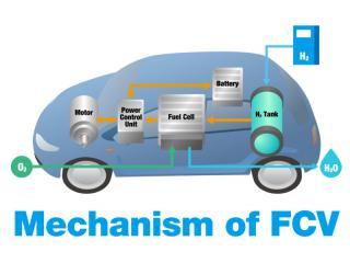 The Fuel Desk: Automotive Fuel Cells